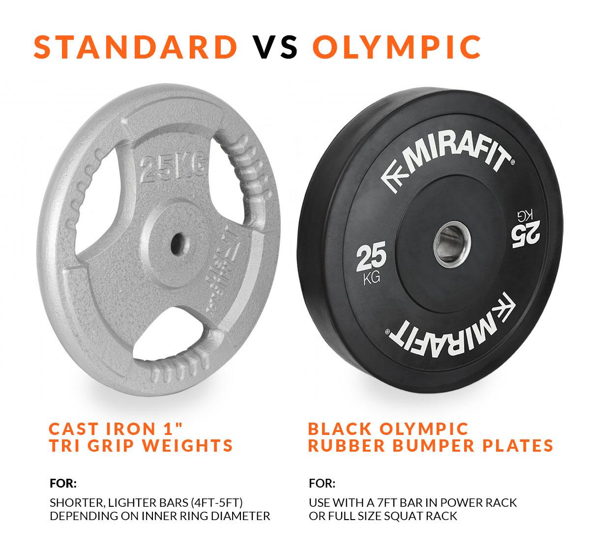 Standard Vs Olympic